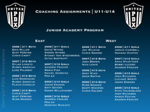 2018/19 Coaching Assignments